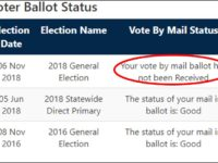 Many voters who submitted their ballots by mail in the Nov. 6, 2018, election saw a message on a county website indicating their ballot had not been received.